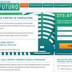 riparte-il-futuro-sito