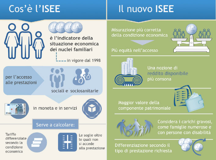 isee-nuovo