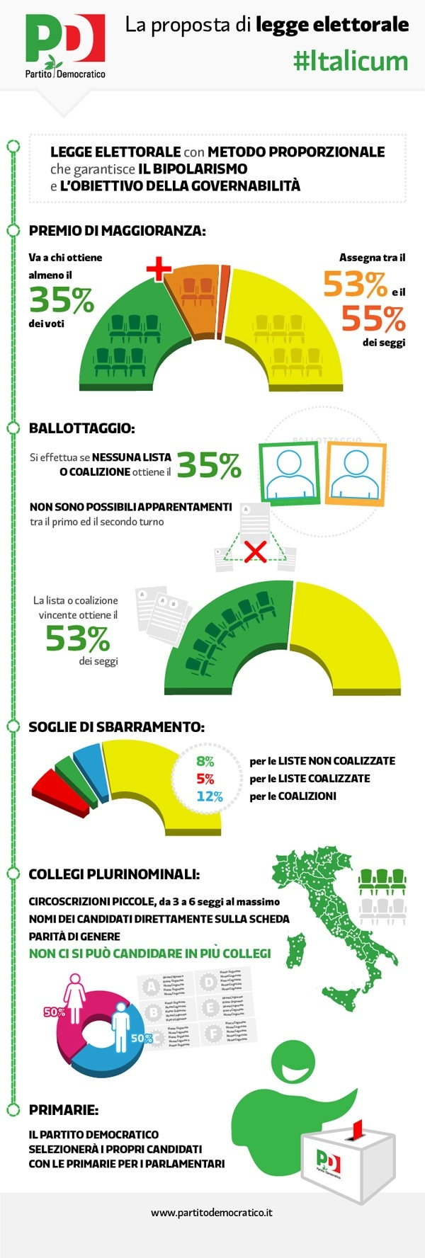 italicum-infografica.jpg