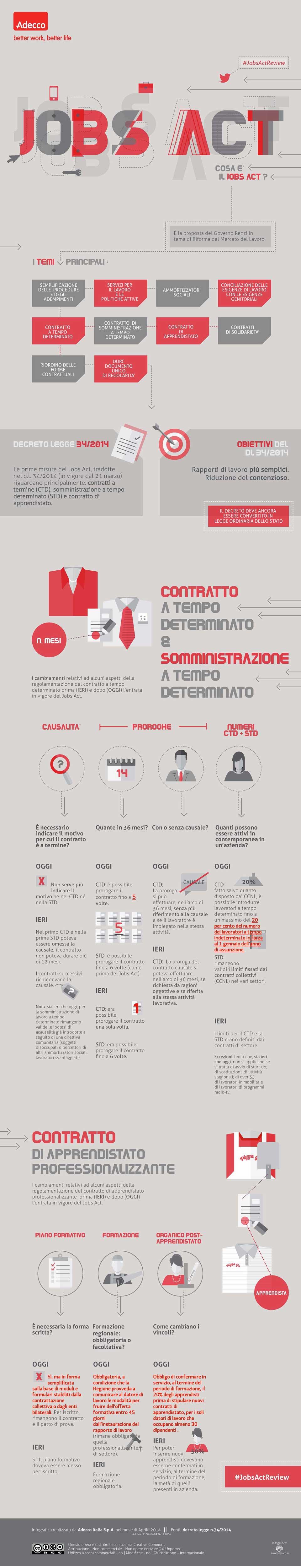 jobs-act-infografica-adecco-moficata-web