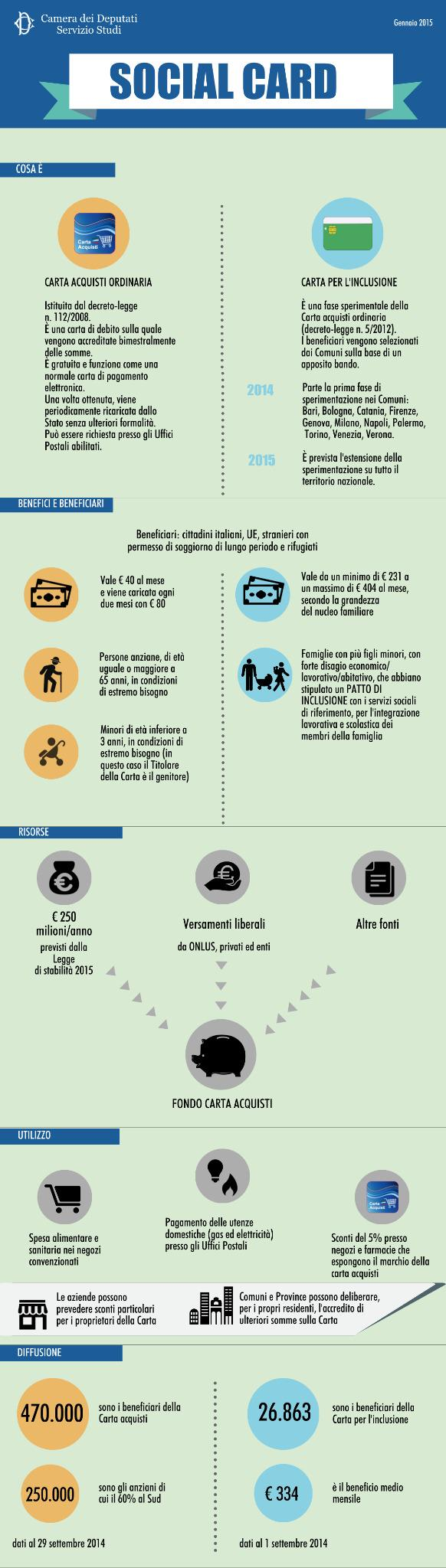 infografica-social-card