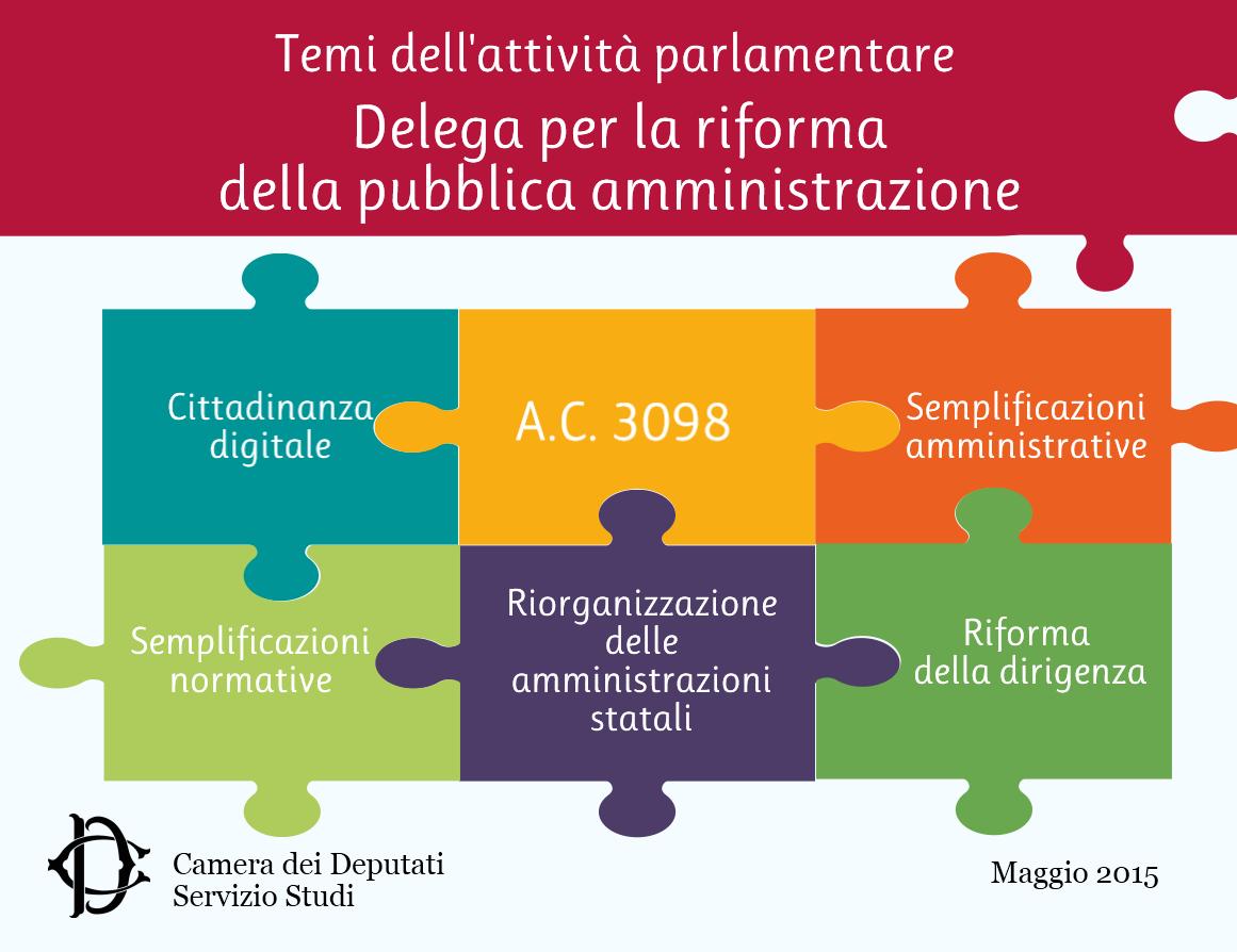 riforma-pa-infografica
