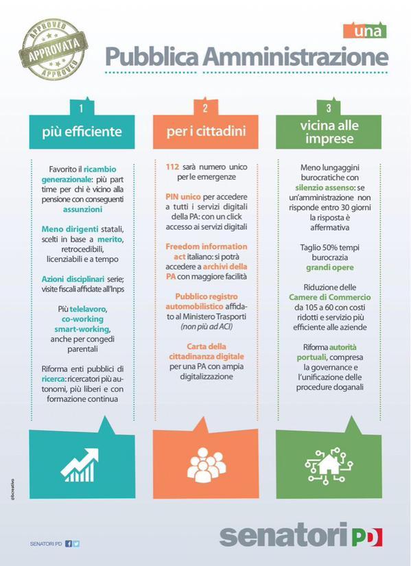 infografica-riforma-pa